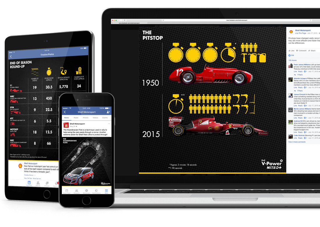 social media design agency work for shell motorsport